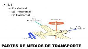 cuales son las partes de los medios de transporte