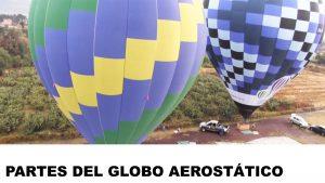 partes y piezas del b¡globo aerostático