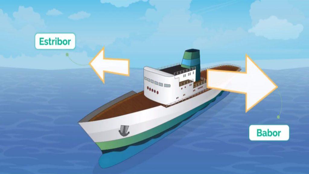 babor y estribor de un barco