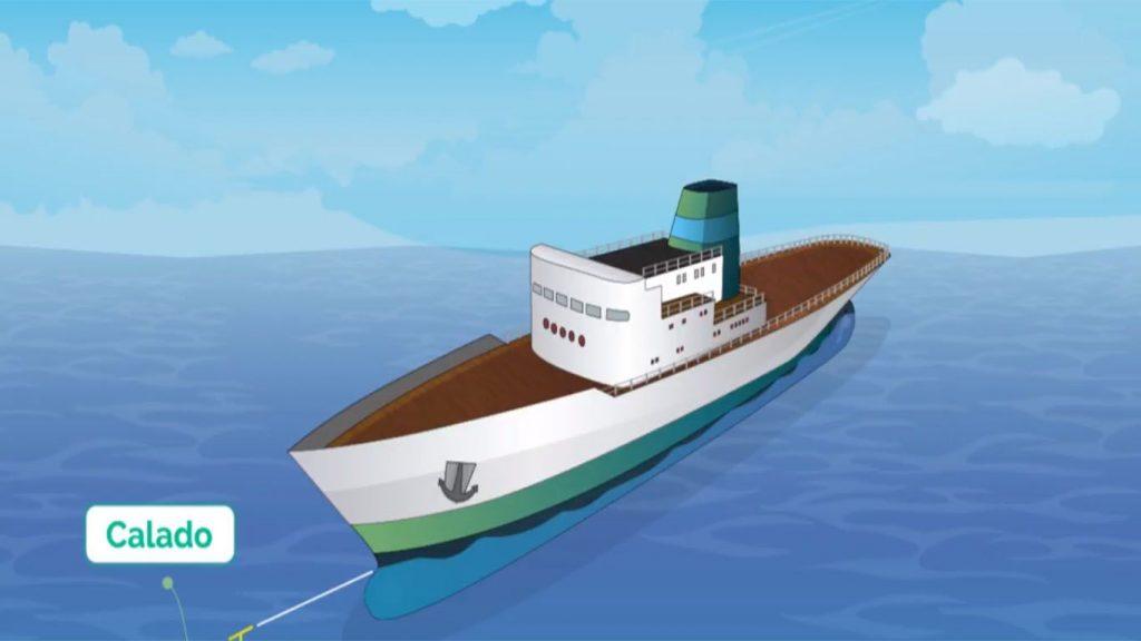 el calado de un barco