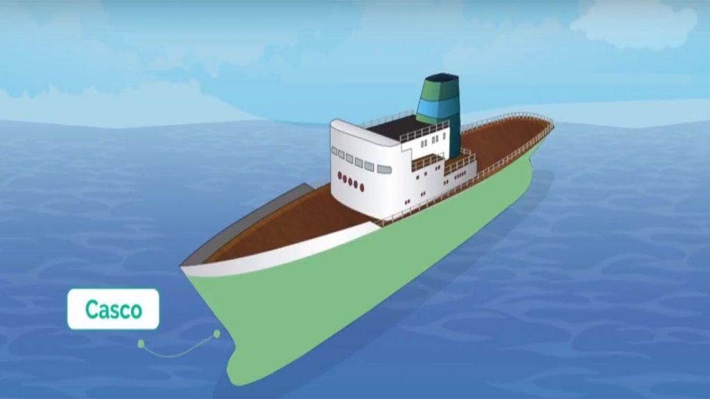 el casco de una embarzacion