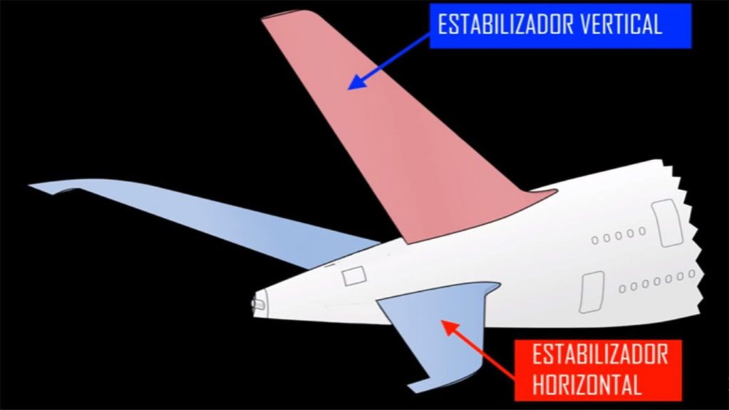 estabilizador horizontal y vertical de una aeronave