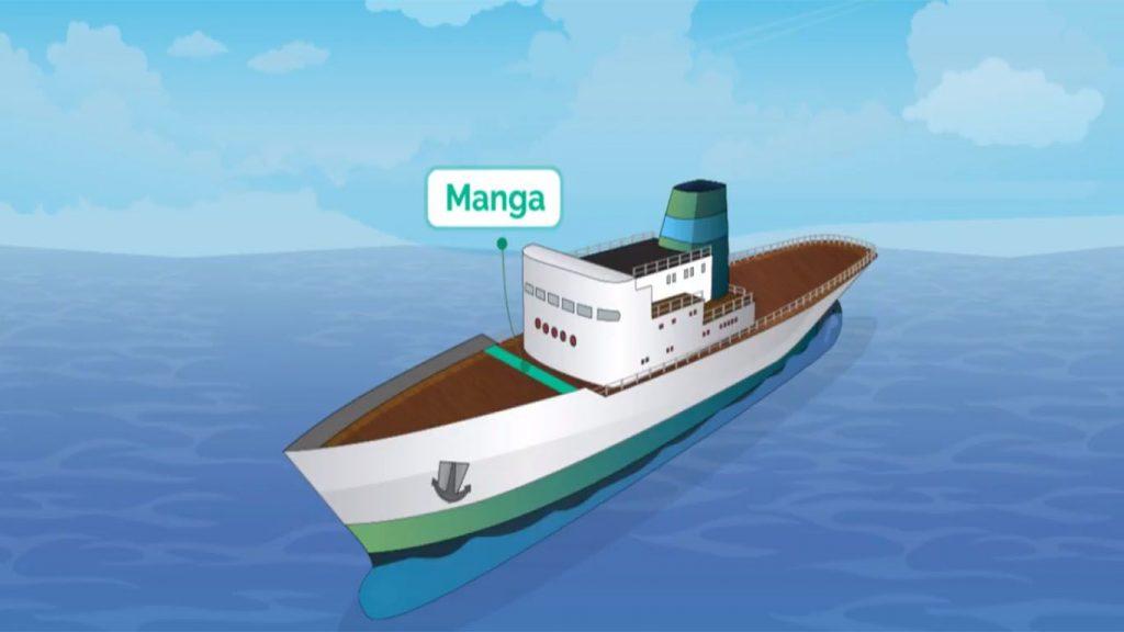 la manga de un barco