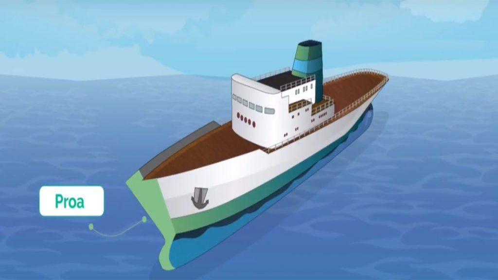 la proa de un barco